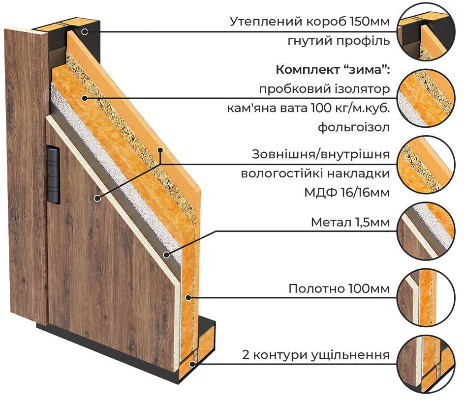 Полотно двери с терморазрывом